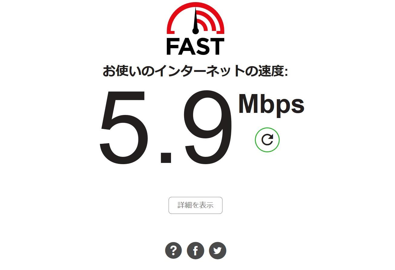 ADSLの速度